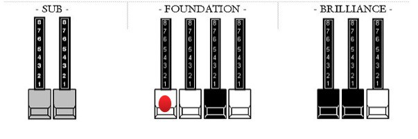 Organ foundation note