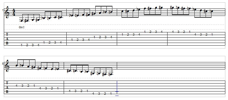 Chromatic scale exercise for guitar 1