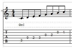 C major scale on guitar