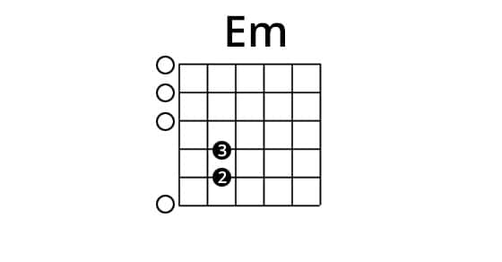 E minor guitar chord diagram