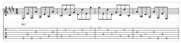E major string skipping on guitar