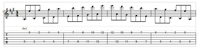 String skipping perfect fifths on guitar