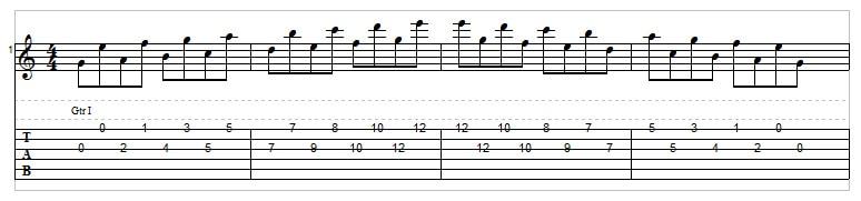 String skipping guitar exercise