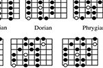 The 7 Modes Of The Major Scale For Guitarists: A Beginners Guide