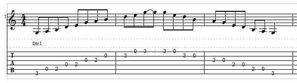 Lead guitar for beginners - exercise 4