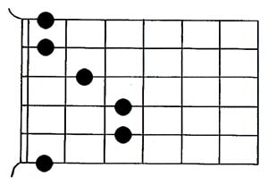 CAGED system guitar barre chord 1