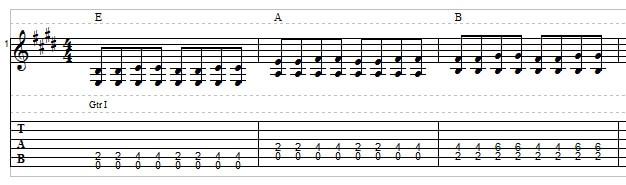 Blues guitar tab example 1