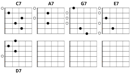 Example 1 - dominant 7th chords