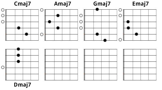 Example 2 - major 7th chords