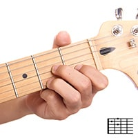 How to learn Dominant 7th, Major 7th, And Minor 7th On Guitar