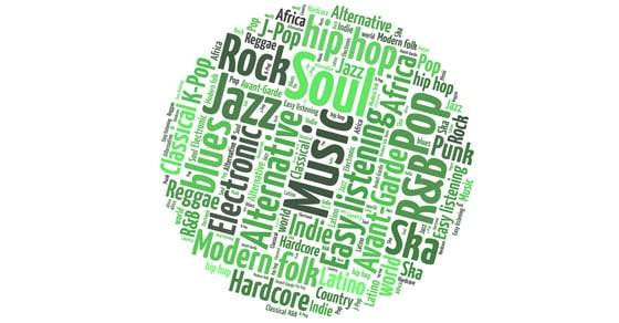 How To Know What Kind Of Backing Tracks To Use For Your New Song