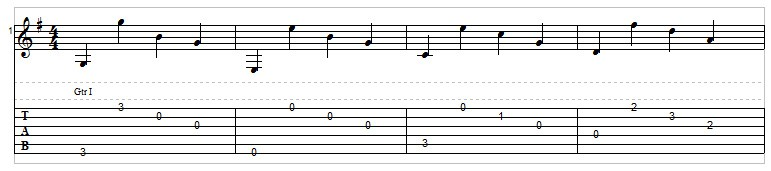 Fingerstyle guitar example 3