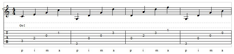Fingerstyle guitar example 1