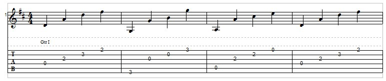 Fingerstyle guitar example 2