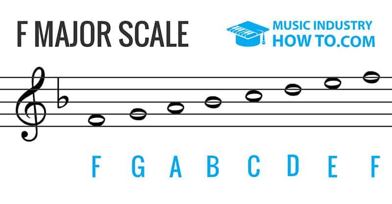 F Major Scale