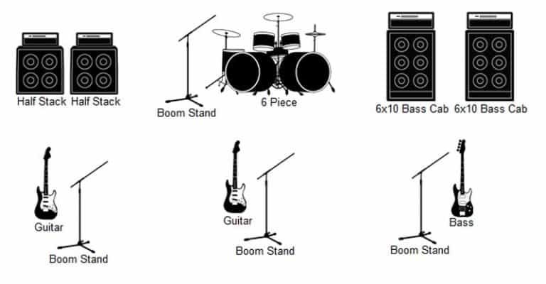 How To Make A Stage Plot Using These Tools, And What A Stage Plot Even Is