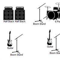 What Is A Stage Plot