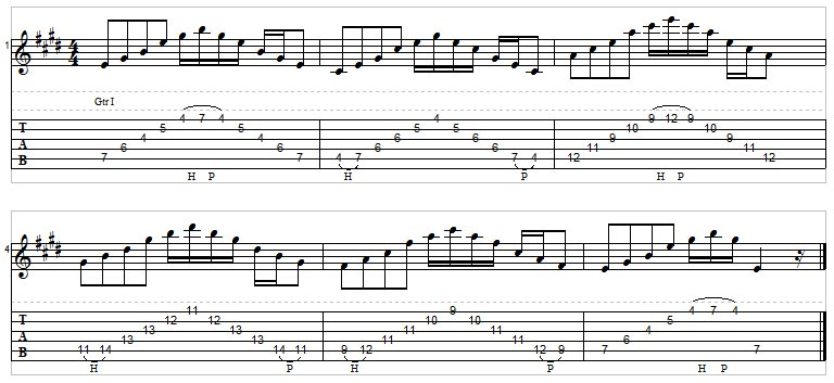 Sweep picking guitar exercise 6