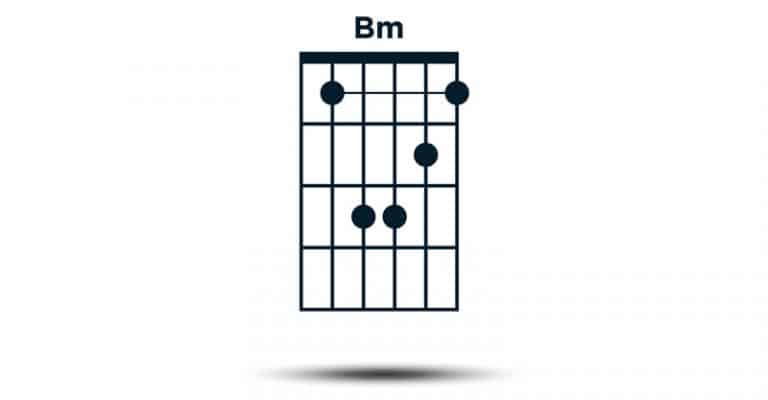 Bm Chord For Beginners; Learn To Play The B Minor Guitar Chord Today