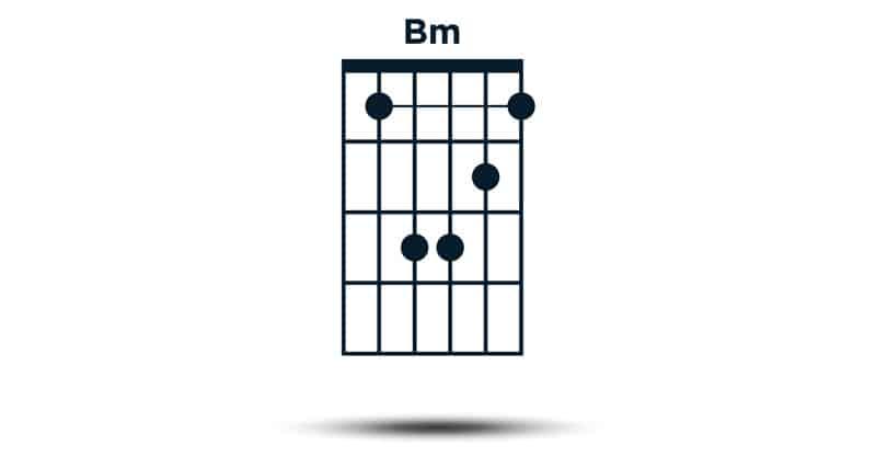 Bm chord for beginners